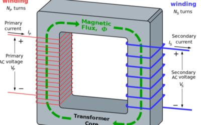 SELECTING TRANSFORMERS